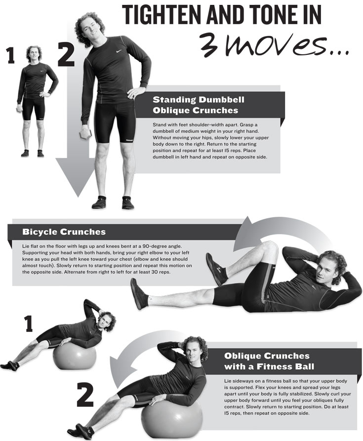 Love Handles Before And After Exercise | www.imgkid.com ...