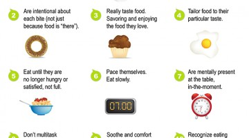 Mindful Eaters infographic2