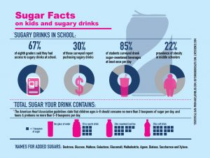 2015_09_FoodNutrition_sugarinfographic-01