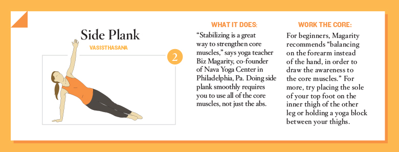 Muscles Worked In Yoga Poses | Sport Fatare